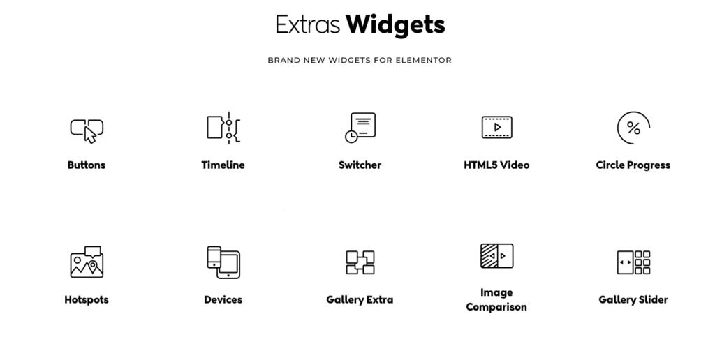 15 Kickass Elementor Addons to Enhance Your WordPress Site